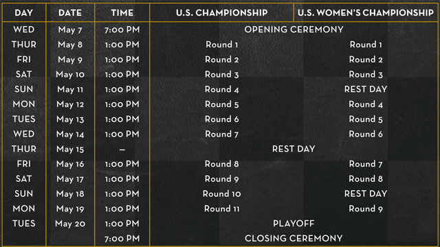 2014 US Champs schedule