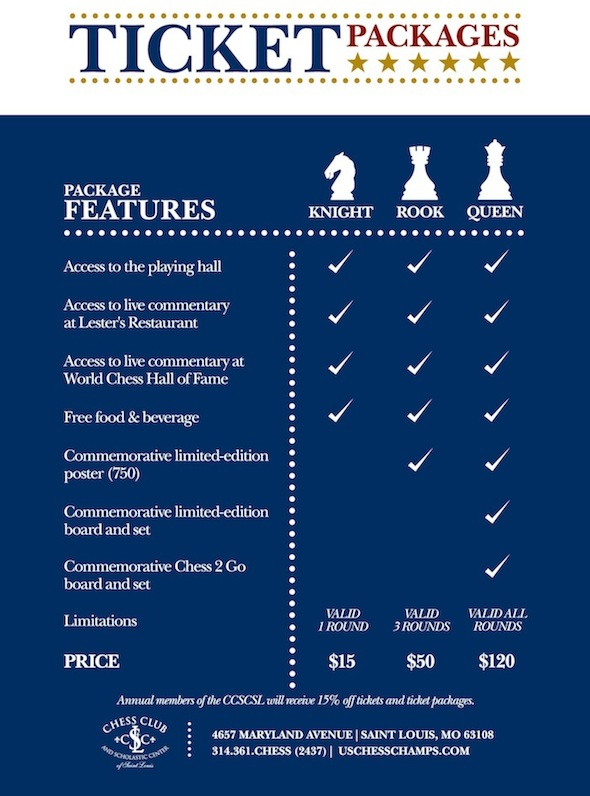 Ticket Packages for the 2013 Sinquefield Cup