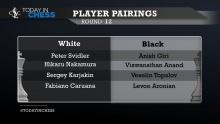 Round 12 Candidates Tournament